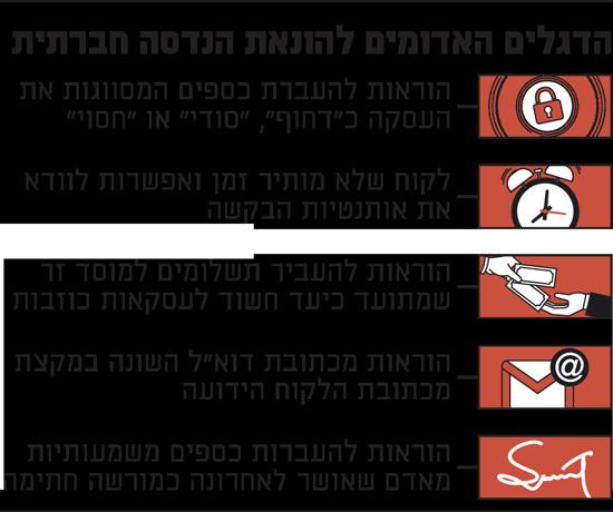 הדגלים האדומים להונאת הנדסה חברתית