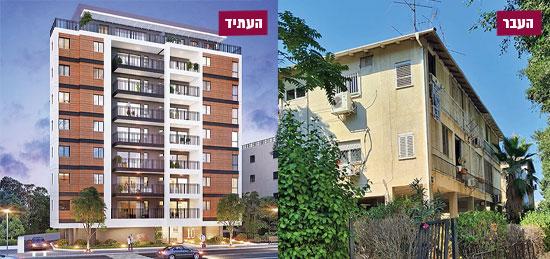 רחוב יהודית 10, רמת גן / הדמיה: Evovemedia