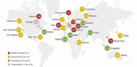 """מדד בועות הנדל""""ן הגלובלי של UBS לשנת 2020"""