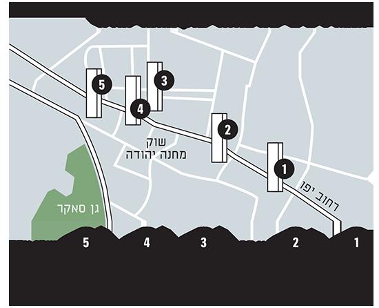 המגדלים שייבנו באזור שוק מחנה יהודה