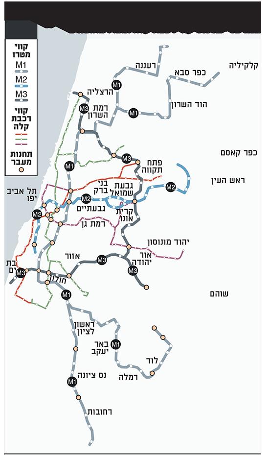 מתחת ומעל האדמה - מפת התחבורה העתידית במרכז ישראל