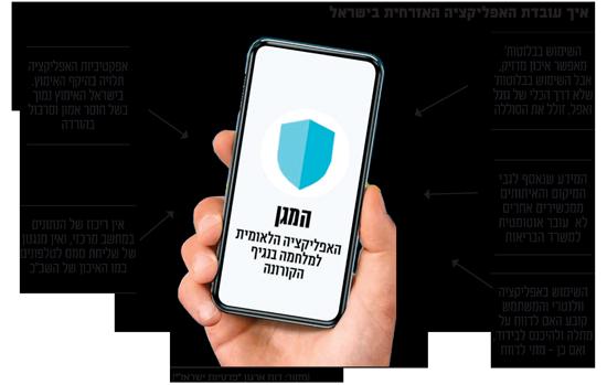 איך עובדת האפליקציה האזרחית בישראל