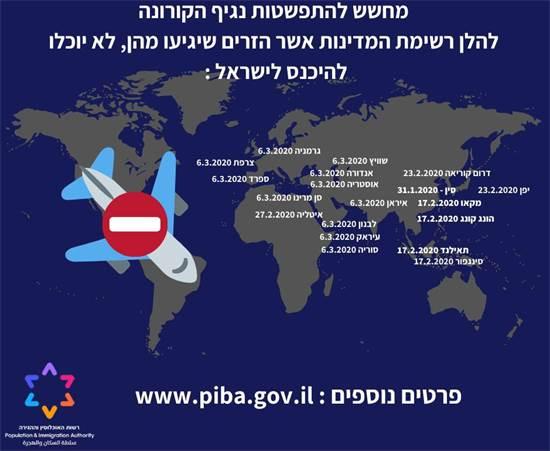 רשימת המדינות מהן זרים לא יוכלו להכנס לישראל / צילום: צילום מסך