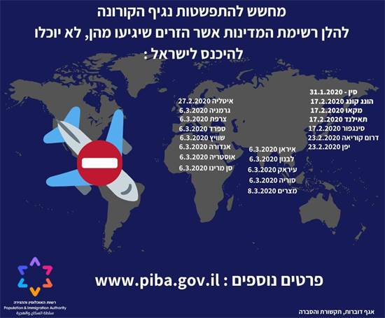 רשימת המדינות אשר הזרים שיגיעו מהן לא יוכלו להכנס לישראל - 8.3 / צילום: רשות האוכלוסין וההגירה