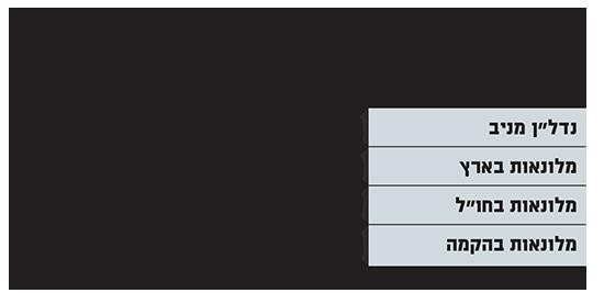 המספרים הבולטים של איסתא בפעילות הנדלן