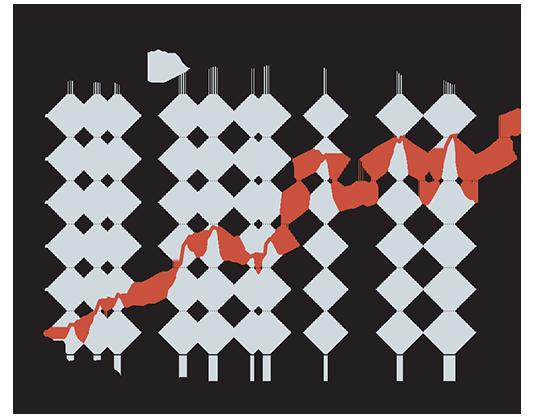 """יחס החוב לתוצר של חברות לא-פיננסיות בארה""""ב"""