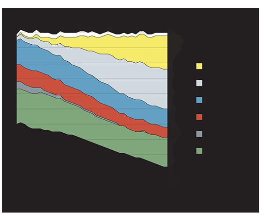 תחזית לתמהיל מקורות האנרגיה לייצור חשמל