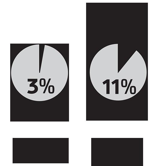 הקשישים בישראל