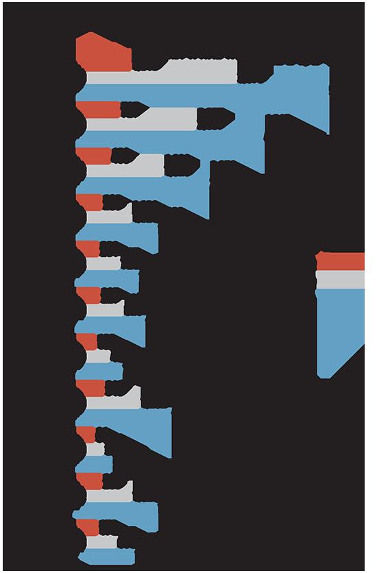 """תחזית שערוכים בדוחות חברות הנדל""""ן"""
