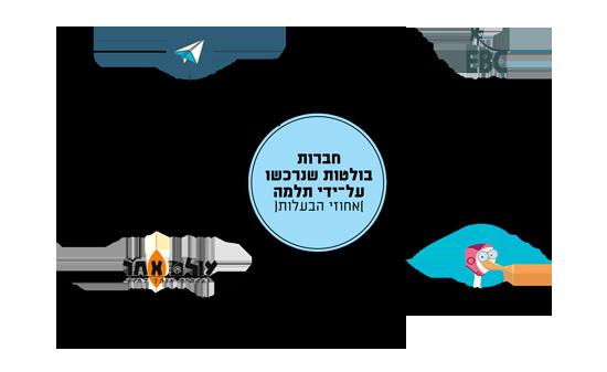חברות בולטות שנרכשו על־ידי תלמה