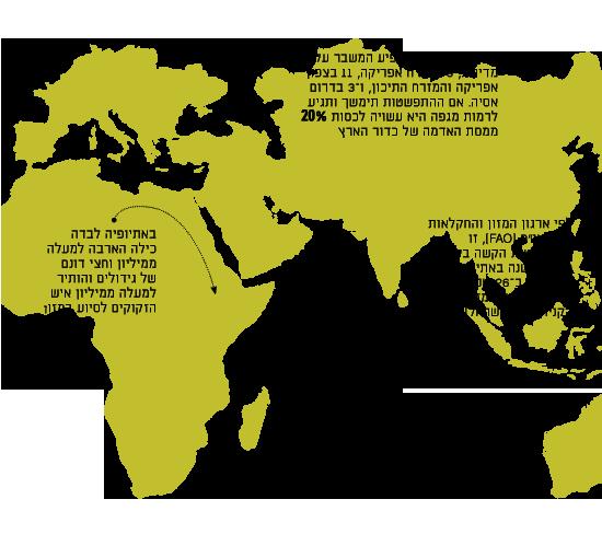"""מקור: סוכנות המזון והחקלאות של האו""""ם"""