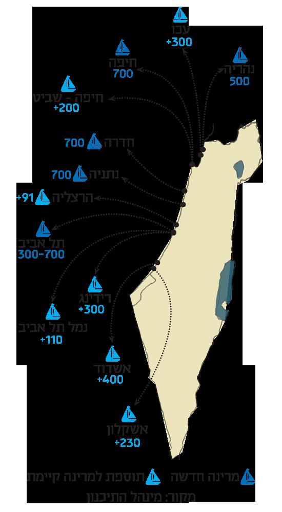 כך ישולש מספר מקומות העגינה בחופי ישראל