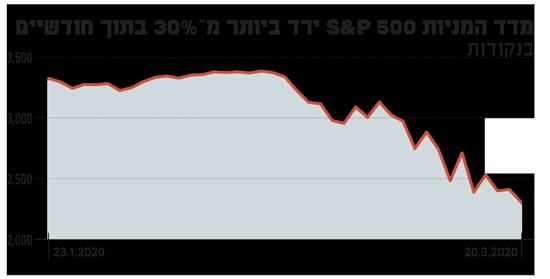 מדד המניות-1