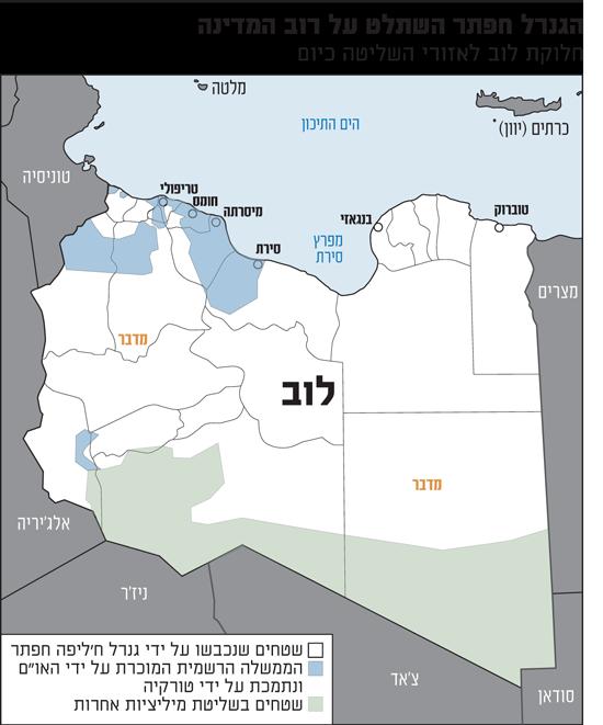 מפת לוב - הגנרל חפתר השתלט על רוב המדינה