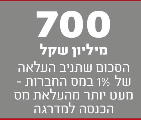 700 מיליון