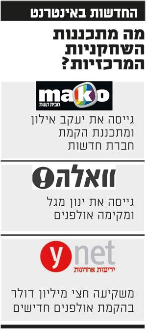 החדשות באינטרנט