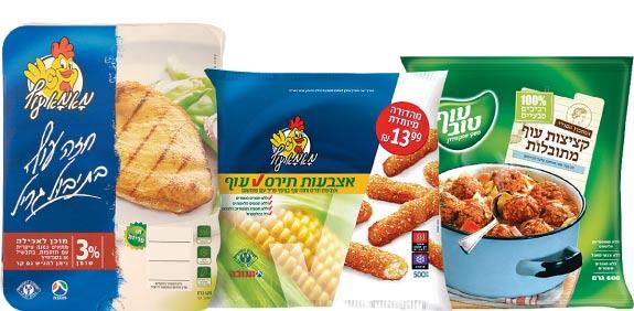 מוצרי עוף ובשר מעובדים / צילום: יחצ
