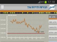 אפליקציית הבורסה בתל אביב / צילום: יחצ