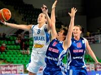 שי דורון, נבחרת ישראל בכדורסל / צלם: רויטרס