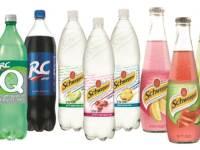 מוצרי יפאורה / מתוך: מצגת החברה