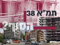 """סופה של התמ""""א 38/ צילומים: איל יצהר, shutterstock, עיבוד תמונה: טלי בוגדנובסקי"""
