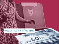 העלות האמיתית של מערכת הבחירות / צילומים: שלומי יוסף, shutterstock, עיצוב: טלי בוגדנובסקי