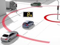 רמזורים מערכת לרכב/ צילום: מהוידאו