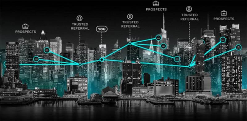 המערכת של Referral-AI מאתרת את האדם המקשר בין שני צדדים עסקיים באופן מיטבי / צילום: Referral-AI