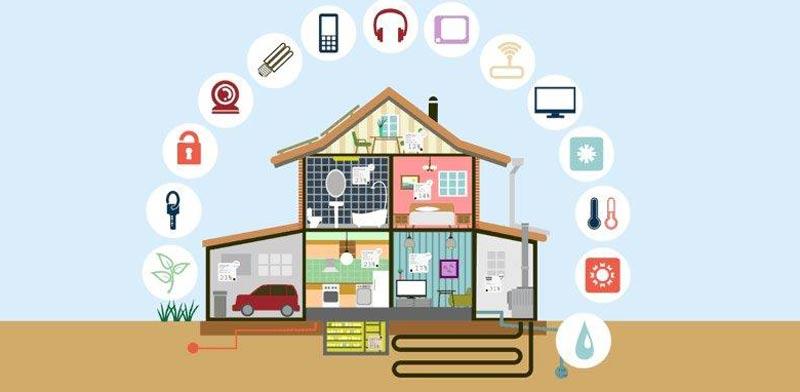 כיצד מצמצם הבית החכם את צריכת האנרגיה שלכם