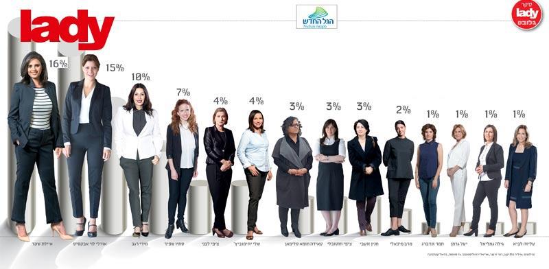 %u05E1%u05E7%u05E8%20%u05E4%u05D5%u05DC%u05D9%u05D8%u05D9%u05E7%u05D0%u05D9%u05D5%u05EA