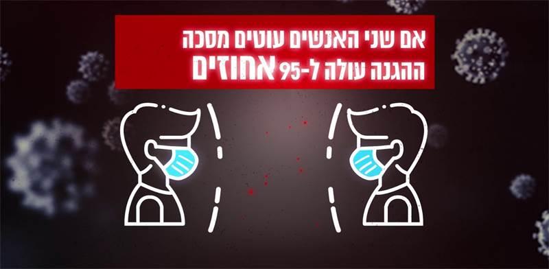 הפרסומת של משרד הבריאות להגברת השימוש במסכות / צילום: משרד הבריאות