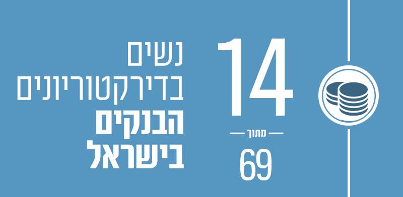 נשים בדירקטוריון - הבנקים בישראל