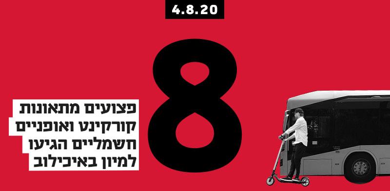 נפגעי הקורקינטים והאופניים החשמליים - 4 באוגוסט 2020