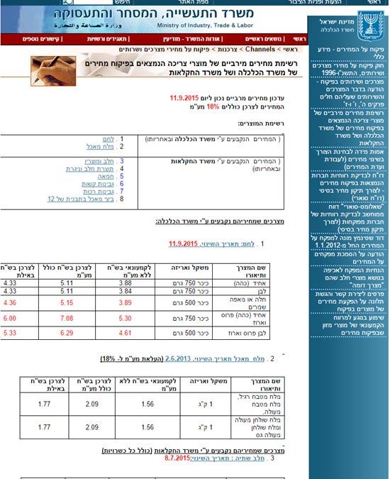 אתר משרד הכלכלה / צילום מסך אתר משרד הכלכלה